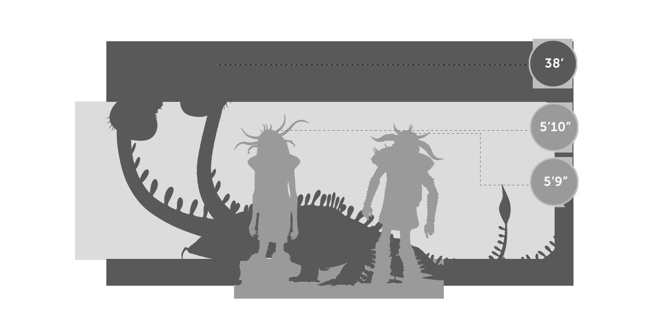 барс и вепрь Пристеголов дракон из как приручить дракона